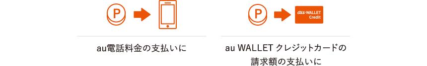 au電気料金の支払いに使える!au WALLET クレジットカードの請求額の支払いに使える!